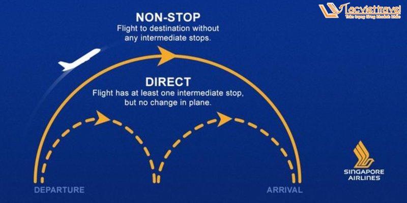 Du Lịch Nước Ngoài direct flight nonstop flight